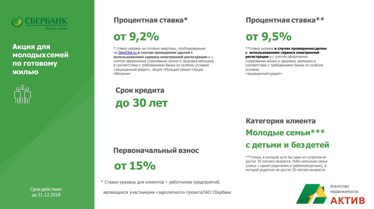 займ на киви 100 рублей без паспорта
